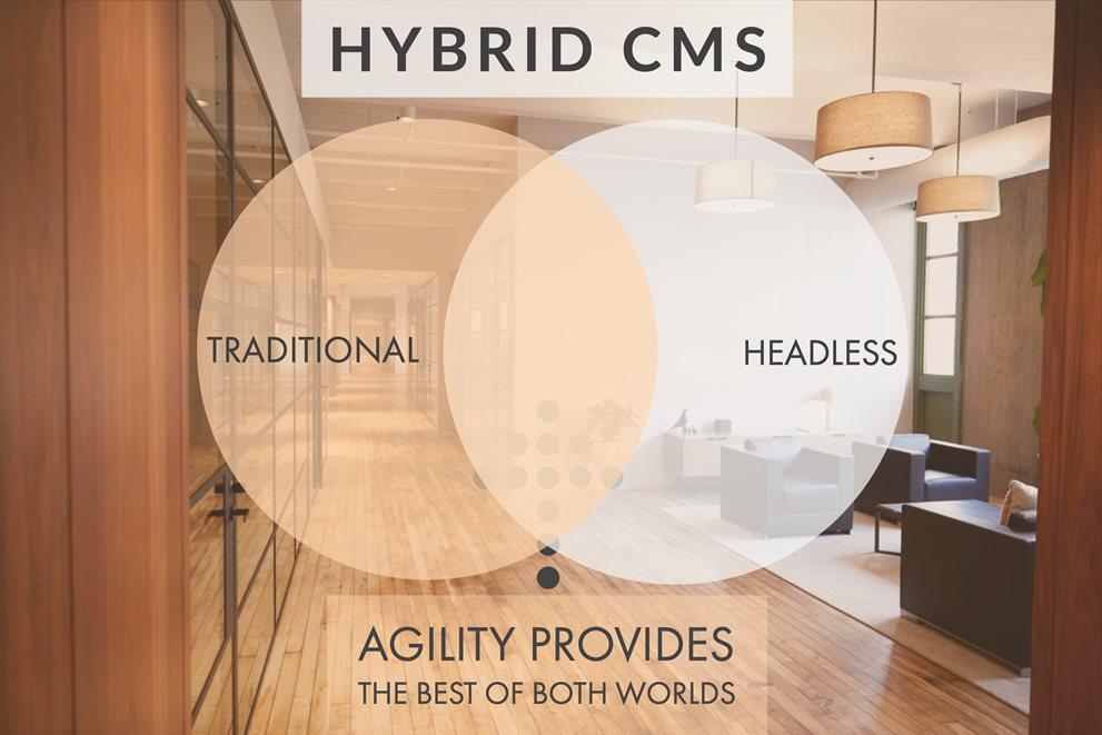 Hybrid CMS - Agility True Cloud